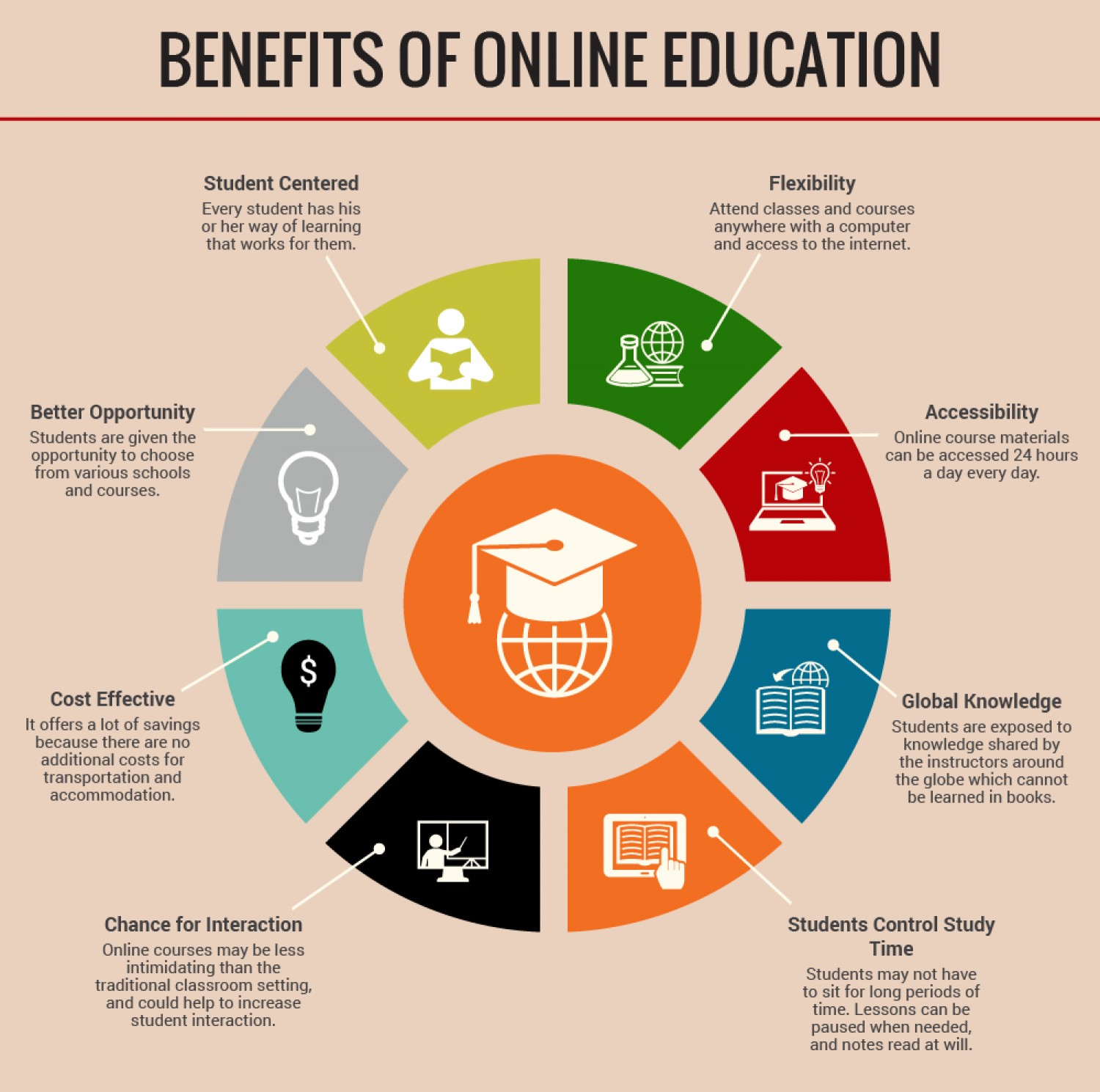 1. Introduction to SIR Online Learning Courses